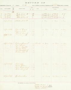 Albritton, Matha R. W.