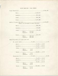 South Carolina 1960 Census