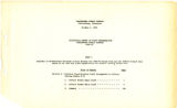 Statistical report on staff desegregation in Chattanooga Public Schools, 1969-1970, 1969 October 1