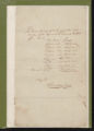 Tax Lists, Caswell County, 1784