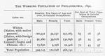 The working population of Philadelphia, 1890