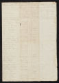 Tax Lists, Edgecombe County, 1815