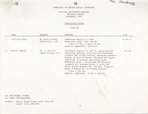 COBRA Housing Assistance Program Progress Report, December 1979