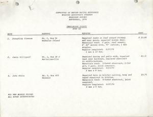 COBRA Housing Assistance Program Progress Report, September 1979