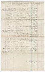 Statement of account due to John Cocke by laborers, 1868