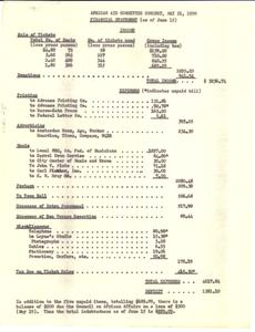 Concert financial statement