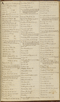 Thomas Jefferson account book, 1791-1803