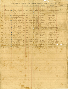 Descriptive List of Free Negroes Belonging to City Engine No. 5 [Copy 2]