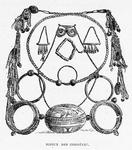 Bijoux des indigénes