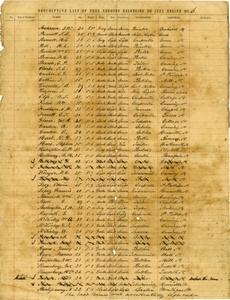 Descriptive List of Free Negroes Belonging to City Engine No. 6 [Copy 1]