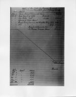 Mississippi State Sovereignty Commission image of a page from a handwritten ledger listing debits and credits for the estate of Willie Lee Newman, Mississippi, 1953