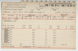 Enlistment Card for James Weldon Johnson, 15th NY National Guard in 1943