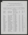 Accredited Schools, 1942-1954