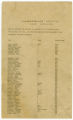 List of soldiers