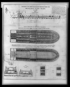 Stowage of the British slave ship Brookes under the regulated slave trade act of 1788