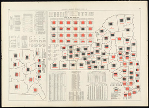 Political map of Connecticut 1888 ; Political map of New York 1888
