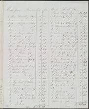 Letter to] M. W. Chapman, Dear Friend [manuscript