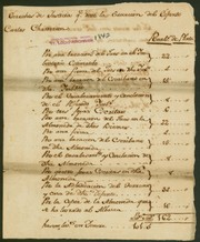 Documents regarding the estate Charles Heurion, 1780-1786