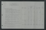 Multi-Cultural. Black. Board of Directors meetings, 1968-1971. (Box 456, Folder 4)