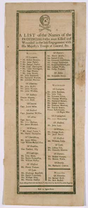 A List of the Names of the Provincials who were Killed and Wounded in the late Engagement with His Majesty's Troops at Concord, &c.