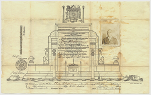 Prince Hall Master Mason certificate issued by Hermon Lodge, No. 21, to Theodore Gleghorn, 1921 October 10