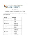 Santa Cruz Common Councils and Mayors