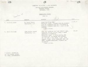 COBRA Housing Assistance Program Progress Report, November 1979