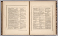 (Text Page) Chronological History of the Great Rebellion (American Civil War). (Continued) Johnson's New Illustrated (Steel Plate) Family Atlas, With Physical Geography, And With Descriptions Geographical, Statistical, And Historical ... By Richard Swainson Fisher, M.D. ... Maps Compiled, Drawn, And Engraved Under The Supervision Of J.H. Colton And A.J. Johnson. New York: Johnson And Ward, Successors To Johnson And Browning (Successors To J.H. Colton And Company,) No. 113 Fulton Street. 1865. Entered ... One Thousand Eight Hundred and Sixty-four, by A.J. Johnson ... New York Text Page 119-120: Chronology of the American Civil War (continued)