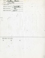 Citywide Coordinating Council daily monitoring report for Charlestown High School by Anthony Banks, 1976 January 27