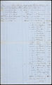 Charles B. Johnson correspondence, business records and receipts, 1862