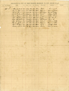 Descriptive List of Free Negroes Belonging to City Engine No. 9 [Copy 1]