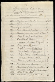 Chronological list of Harriet Martineau's works (as far as can be ascertained) [manuscript]
