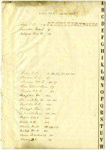 Correspondence - Letter book Volume V - index with name of sender