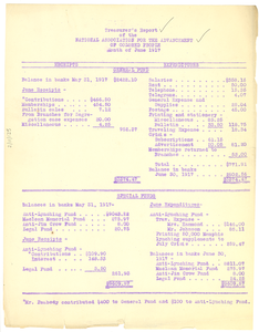 Treasurer's Report of the National Association for the Advancement of Colored People, Month of June 1917
