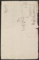 Account, her estate value f.64,660, Cornelia C. Jacobij