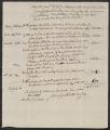 Account, inheritance of f.45,000, Jean Gijsberts de Mey van Streefkerk