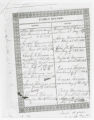 Harmon family papers, 1836 - 1888