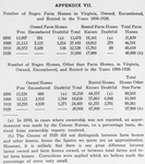 Appendix VII. Number of negro farm homes in Virginia, owned, encumbered, and rented in the years 1890-1920
