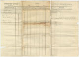 Muster roll of Indians emigrate West of the Mississippi River, n.d.