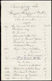 Chronological List of Harriet Martineau's Works as far as I have been able to ascertain [manuscript]