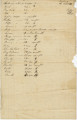 List of slaves