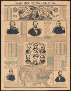 Lloyd's new political chart, 1861 with a map of the United States, showing the free states, border slave states, cotton states, and territories, in different colors