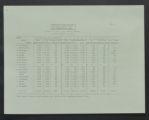 YMCA urban work records. Urban Metropolitan Conference B, 1978 - 1980. (Box 6, Folder 12)