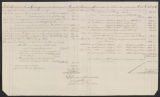 Account, for Marceille Souberg, wed. L. Thijm Sons