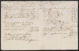 Account, heirs, etc. listed, estate of J.R. Jacobij