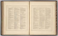 (Text Page) Chronological History of the Great Rebellion (American Civil War). (Continued) Johnson's New Illustrated (Steel Plate) Family Atlas, With Physical Geography, And With Descriptions Geographical, Statistical, And Historical ... By Richard Swainson Fisher, M.D. ... Maps Compiled, Drawn, And Engraved Under The Supervision Of J.H. Colton And A.J. Johnson. New York: Johnson And Ward, Successors To Johnson And Browning (Successors To J.H. Colton And Company,) No. 113 Fulton Street. 1865. Entered ... One Thousand Eight Hundred and Sixty-four, by A.J. Johnson ... New York Text Page 113-114: Chronology of the American Civil War (continued)