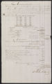 Receipt, sugar sold for f.6,558