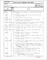 1/15/1980