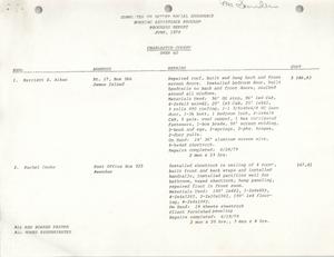 COBRA Housing Assistance Program Progress Report, June 1979