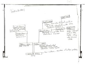 Student family histories;, Allen, Willie